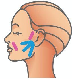 facetaping, taping twarzy