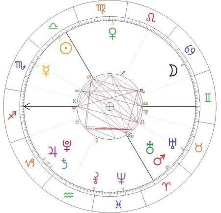 Co czeka związek zawarty przez Larę Gessler w pandemii? Horoskop.