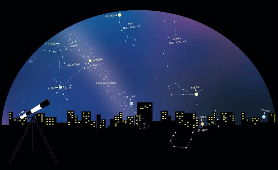 mapa nocnego nieba nad polską, teraz na niebie, planety na niebie