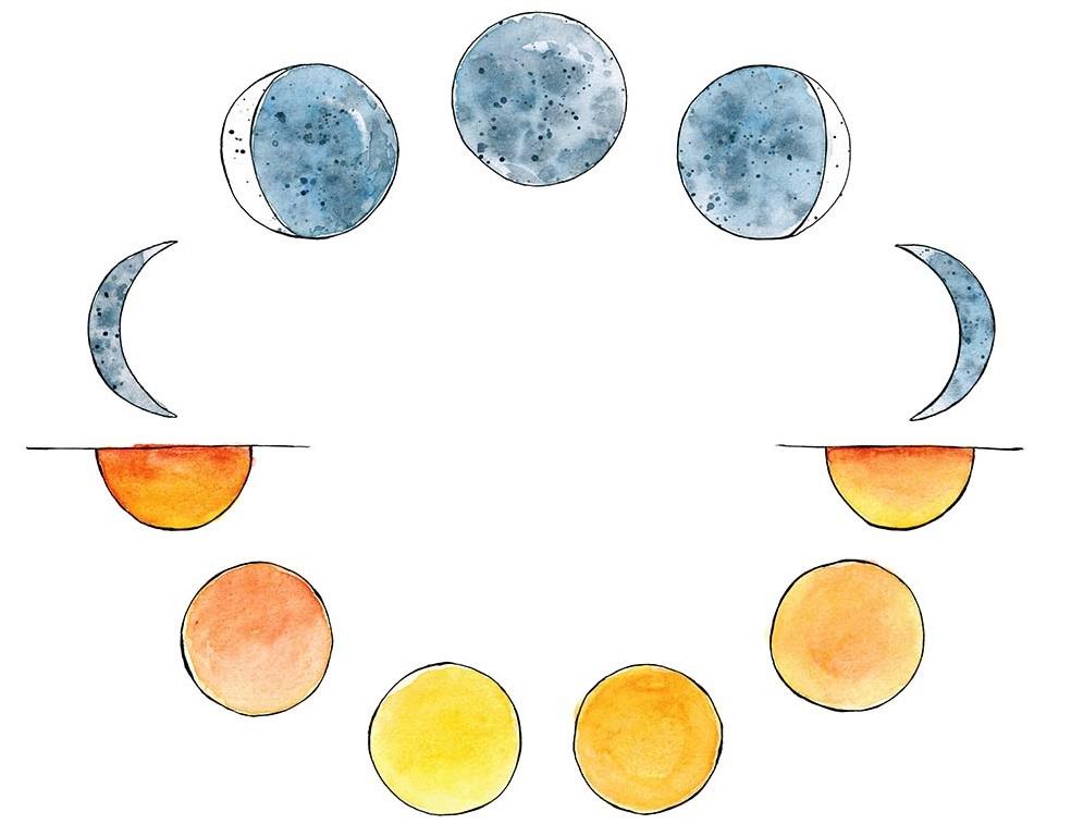 Astrologiczny rytm dobowy - żyj efektywnie!