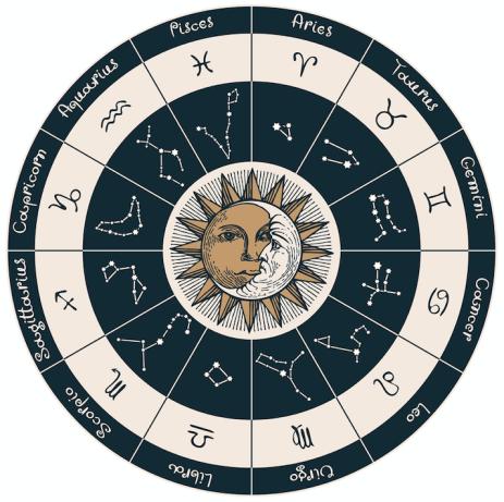 zodiak, horoskop