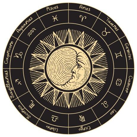 sukcesy i przestrogi dla zodiaku, horoskop tygodniowy