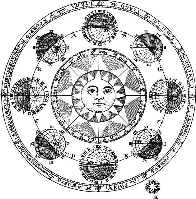 przestrogi i sukcesy dla zodiaku (25.05 - 31.05 2020)