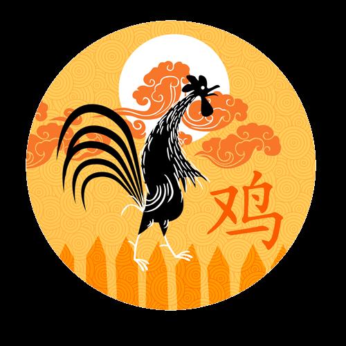 dopasowywanie chińskiej astrologii